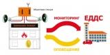Вывод сигнала о сработки АПС на пульт 101