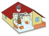 Дымоходы, вентканалы, газовые приборы